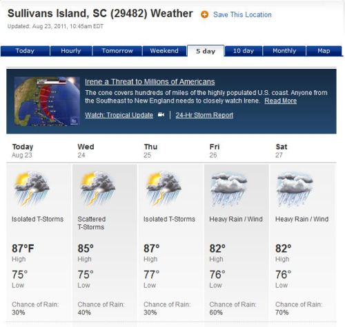 5 day weather forecast on Sullivans Island